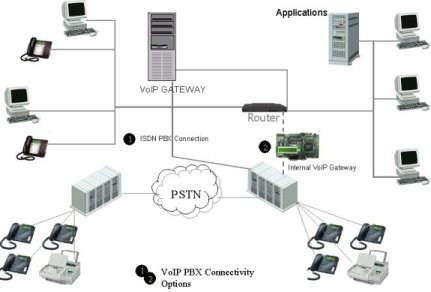 voip security thesis